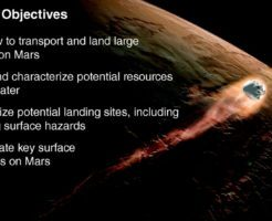 SpaceX社の今後のミッションの目的