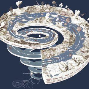 アトランティスの場所は「サハラの目」リシャット構造か