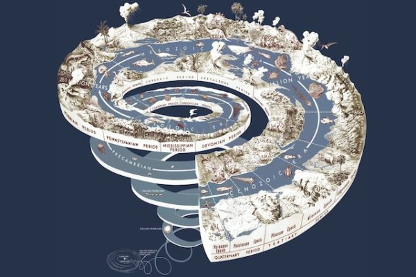 地球誕生46億年の根拠:放射性同位体から求めた地球の年齢は本当か?